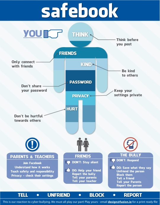 Safebook-online-guidelines