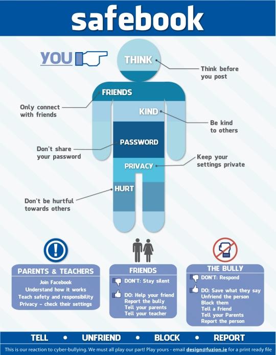 Safebook-online-guidelines