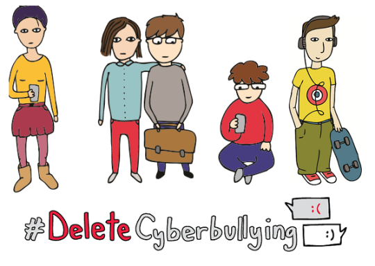 Survey Cyberbullying